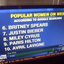 Popular women on web